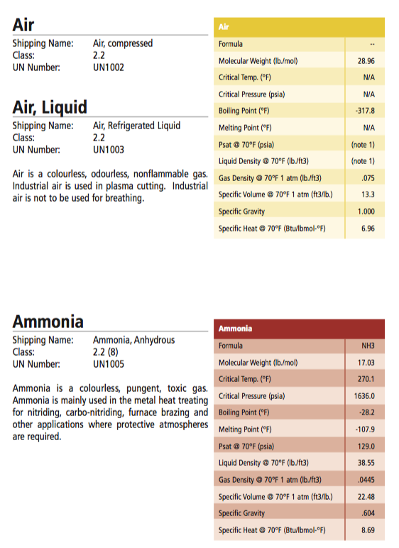 Air Liquid Ammonia 1-75.pdf (page 47 of 79) 2015-06-09 14-22-30